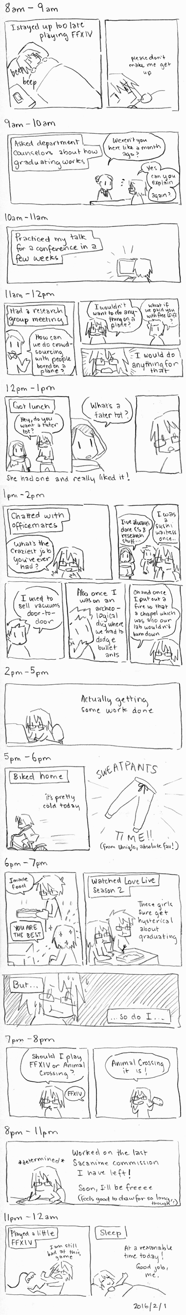 Hourly Comics Day 2016