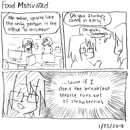 Food Motivated